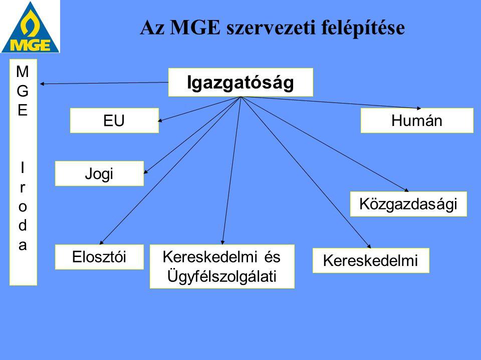 EU Jogi Közgazdasági Humán Kereskedelmi és Ügyfélszolgálati Elosztói Igazgatóság Kereskedelmi Az MGE szervezeti felépítése MGEIrodaMGEIroda