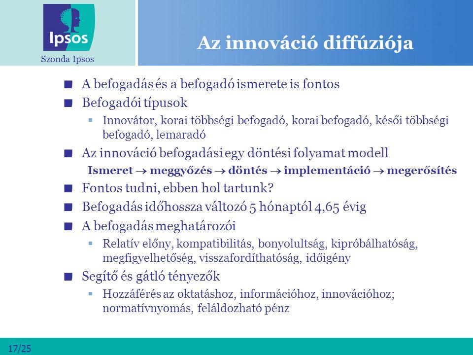 Szonda Ipsos 17/25 Az innováció diffúziója A befogadás és a befogadó ismerete is fontos Befogadói típusok  Innovátor, korai többségi befogadó, korai