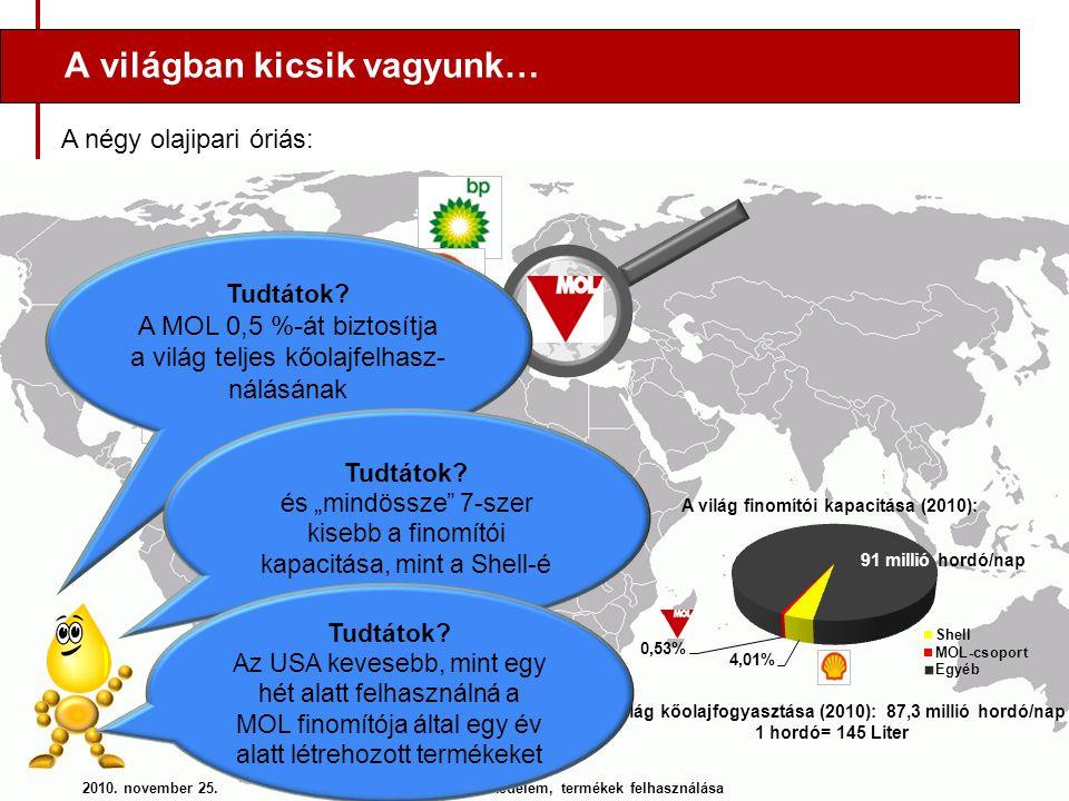 """A világban kicsik vagyunk… 6 A négy olajipari óriás: Tudtátok? A MOL 0,5 %-át biztosítja a világ teljes kőolajfelhasz- nálásának Tudtátok? és """"mindöss"""