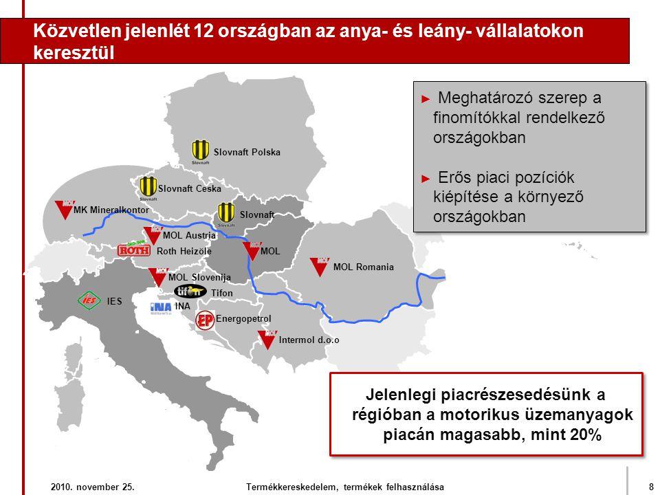 MOL Romania Roth HeizöleMOL MK Mineralkontor MOL Slovenija Energopetrol Intermol d.o.o MOL Austria Slovnaft Polska Slovnaft Ceska Slovnaft IES Tifon ►