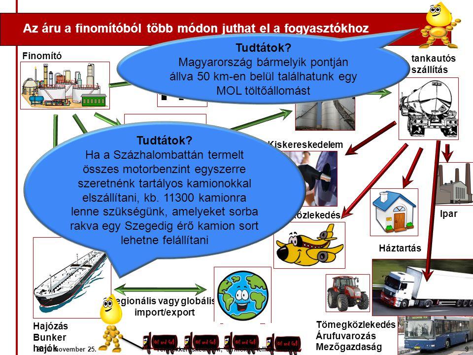 Az áru a finomítóból több módon juthat el a fogyasztókhoz Finomító Csővezeték rendszer Vasút tankautós szállítás Tankautós szállítás Légiközlekedés Ha