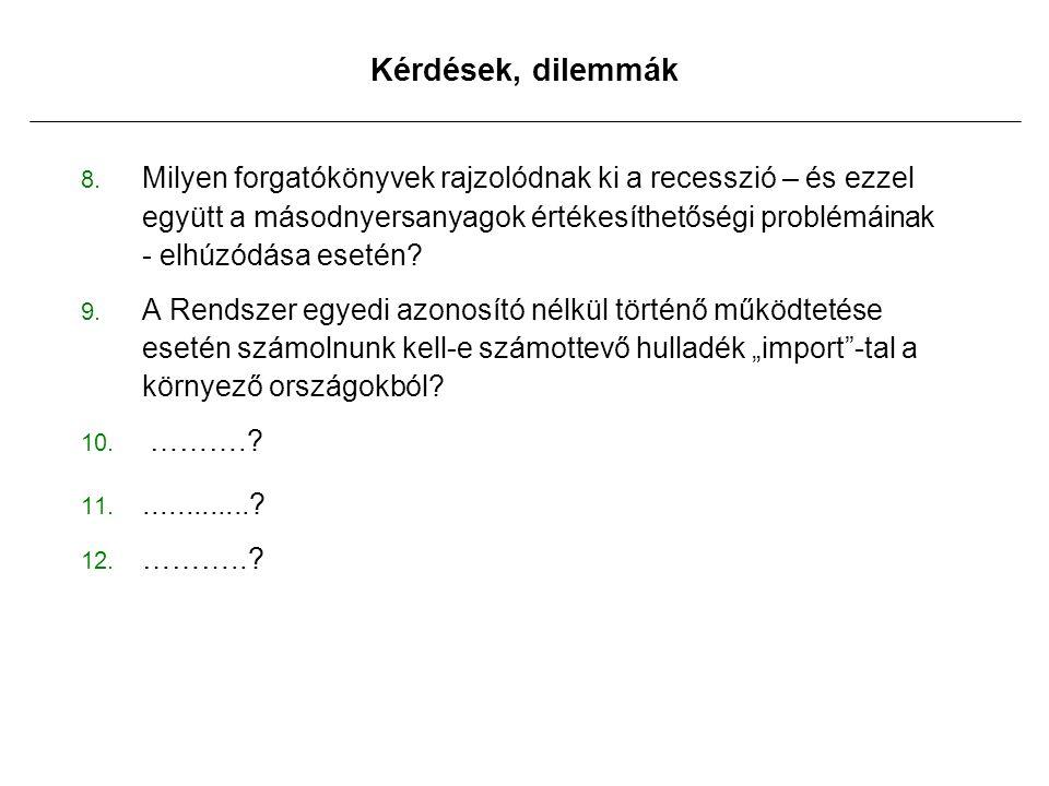 Kérdések, dilemmák 8.