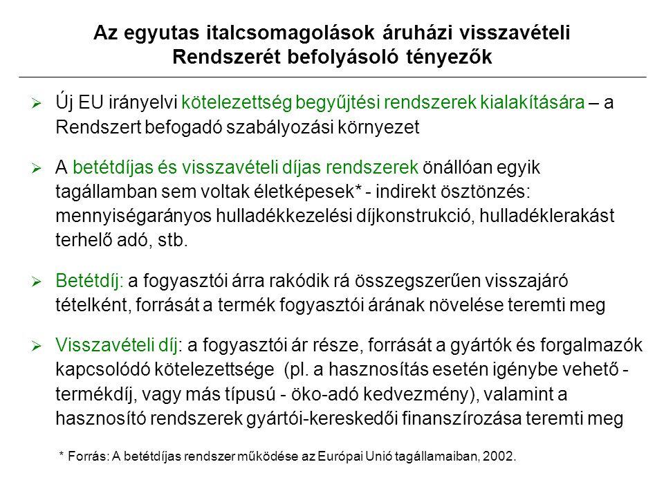 Az egyutas italcsomagolások áruházi visszavételi Rendszerét befolyásoló tényezők  Új EU irányelvi kötelezettség begyűjtési rendszerek kialakítására – a Rendszert befogadó szabályozási környezet  A betétdíjas és visszavételi díjas rendszerek önállóan egyik tagállamban sem voltak életképesek* - indirekt ösztönzés: mennyiségarányos hulladékkezelési díjkonstrukció, hulladéklerakást terhelő adó, stb.