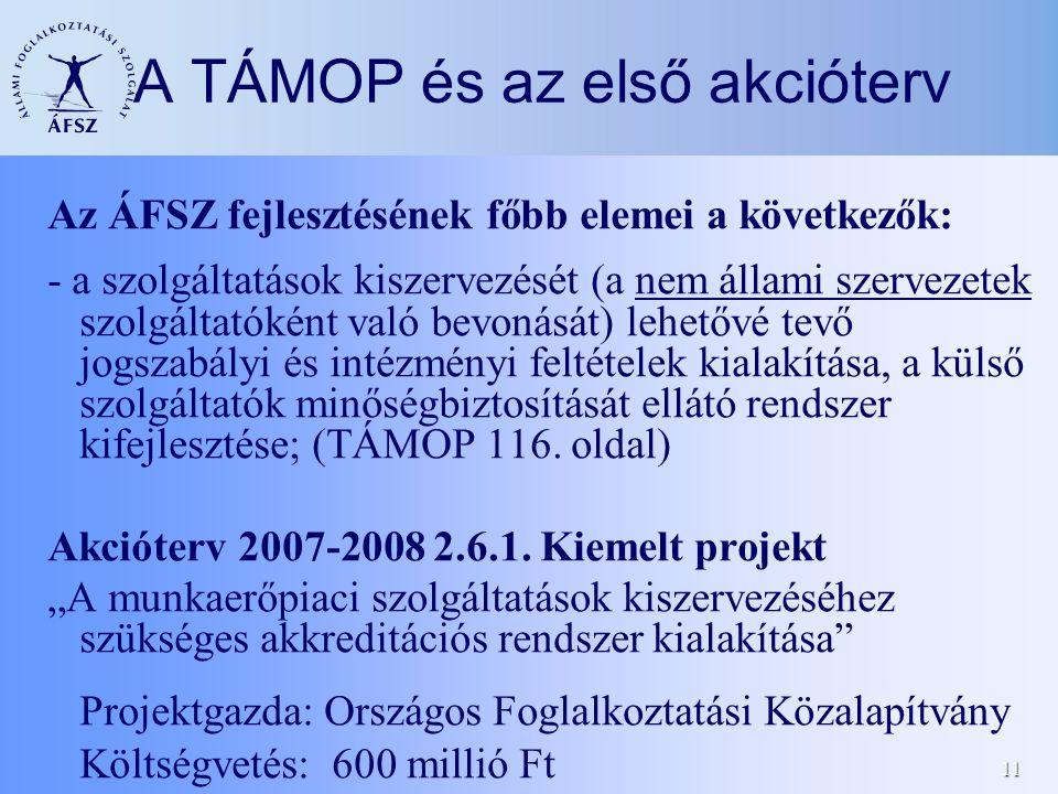 11 A TÁMOP és az első akcióterv Az ÁFSZ fejlesztésének főbb elemei a következők: - a szolgáltatások kiszervezését (a nem állami szervezetek szolgáltatóként való bevonását) lehetővé tevő jogszabályi és intézményi feltételek kialakítása, a külső szolgáltatók minőségbiztosítását ellátó rendszer kifejlesztése; (TÁMOP 116.