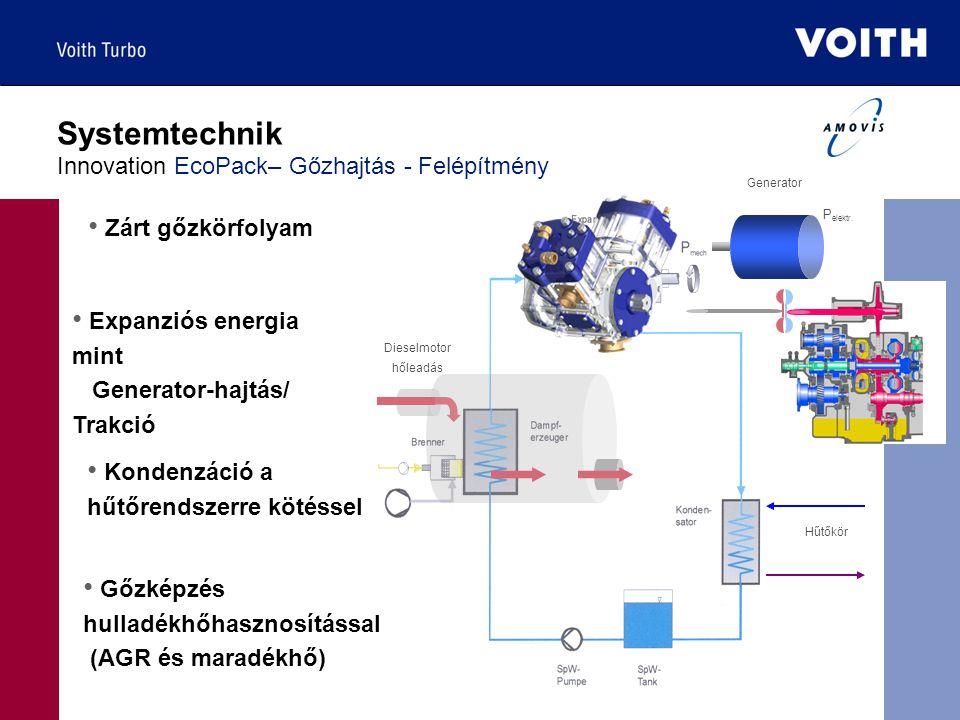 EcoPack | 2008-03-04 | 10 Hűtőkör Dieselmotor hőleadás Generator P elektr. Zárt gőzkörfolyam Expanziós energia mint Generator-hajtás/ Trakció Kondenzá
