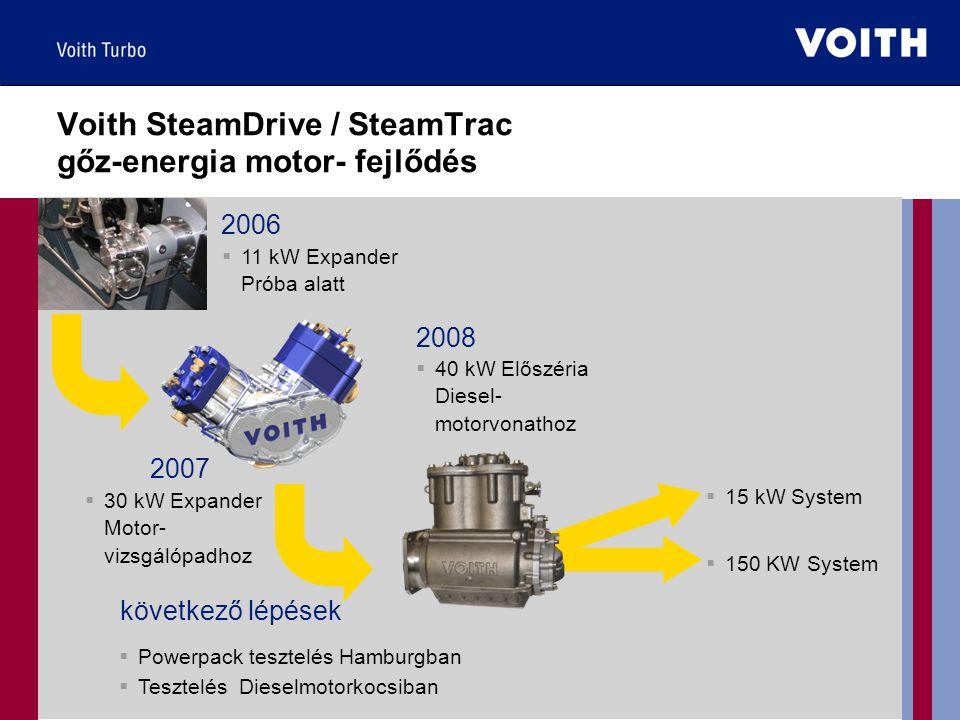 Voith SteamDrive / SteamTrac gőz-energia motor- fejlődés 2006 2007  11 kW Expander Próba alatt  30 kW Expander Motor- vizsgálópadhoz 2008  40 kW Előszéria Diesel- motorvonathoz  Powerpack tesztelés Hamburgban  Tesztelés Dieselmotorkocsiban következő lépések  15 kW System  150 KW System