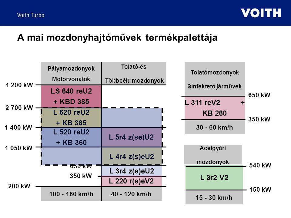 A mai mozdonyhajtóművek termékpalettája Pályamozdonyok Motorvonatok Tolató-és Többcélu mozdonyok 100 - 160 km/h40 - 120 km/h LS 640 reU2 + KBD 385 L 5r4 z(se)U2 L 620 reU2 + KB 385 L 4r4 z(s)eU2 L 520 reU2 + KB 360 L 3r4 z(s)eU2 650 kW L 220 r(s)eV2 350 kW 200 kW L 3r2 V2 Acélgyári mozdonyok 15 - 30 km/h 540 kW 150 kW Tolatómozdonyok Sínfektető járművek 30 - 60 km/h L 311 reV2 + KB 260 650 kW 350 kW 4 200 kW 2 700 kW 1 400 kW 1 050 kW