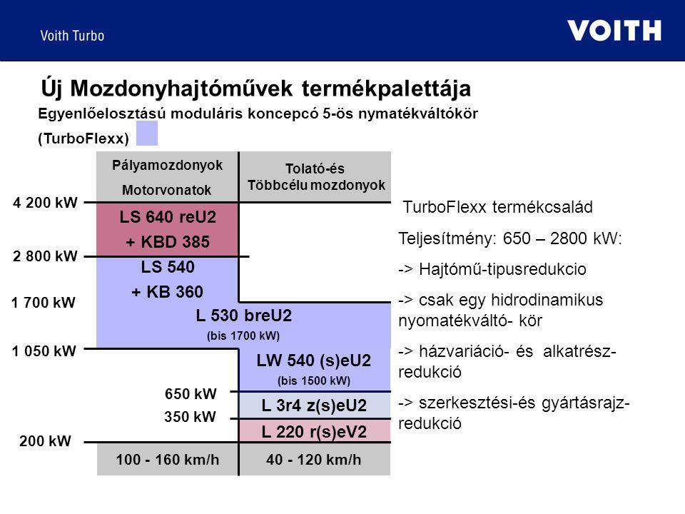 Tolató-és Többcélu mozdonyok Pályamozdonyok Motorvonatok Új Mozdonyhajtóművek termékpalettája 100 - 160 km/h40 - 120 km/h LS 640 reU2 + KBD 385 LS 540 + KB 360 L 530 breU2 (bis 1700 kW) 1 050 kW L 3r4 z(s)eU2 650 kW L 220 r(s)eV2 350 kW 200 kW L 3r2 V2 Steel Works 540 kW 150 kW Shunting Loco/ Constuction machines 30 - 60 km/h L 311 reV2 + KB 260 650 kW 350 kW 4 200 kW 2 800 kW 1 700 kW 1 050 kW TurboFlexx termékcsalád Teljesítmény: 650 – 2800 kW: -> Hajtómű-tipusredukcio -> csak egy hidrodinamikus nyomatékváltó- kör -> házvariáció- és alkatrész- redukció -> szerkesztési-és gyártásrajz- redukció LW 540 (s)eU2 (bis 1500 kW) Egyenlőelosztású moduláris koncepcó 5-ös nymatékváltókör (TurboFlexx)