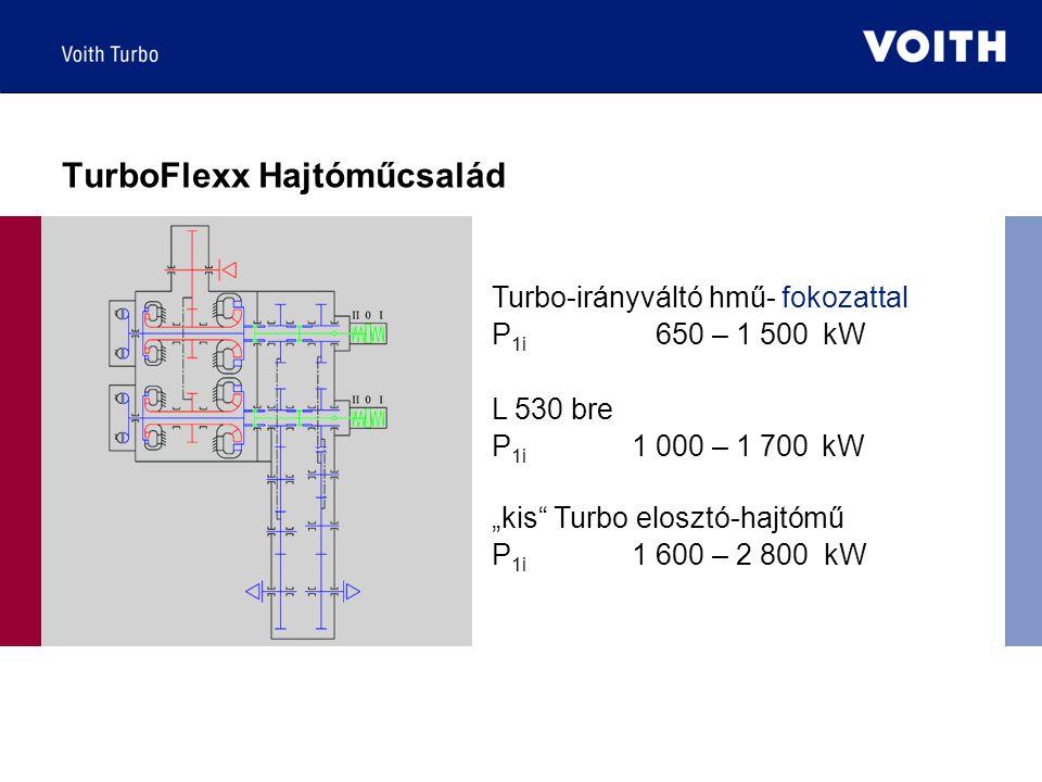TurboFlexx Hajtómű – L 530 breU2 *vorbehaltlich Kühlanlagenauslegung Műszaki adatok: Typ:L 530 bre P 1i 1 000 – 1 700kW P Br 1 600kW* M 1max 13 500Nm n 1 1 000 – 1 800min -1 n 2max 3 100min -1 M 2max 35 000Nm v Schlepp 100 %v max Fővizsgálati-Intervallum 36eÜóra Piacra kerülés:2009-Juni
