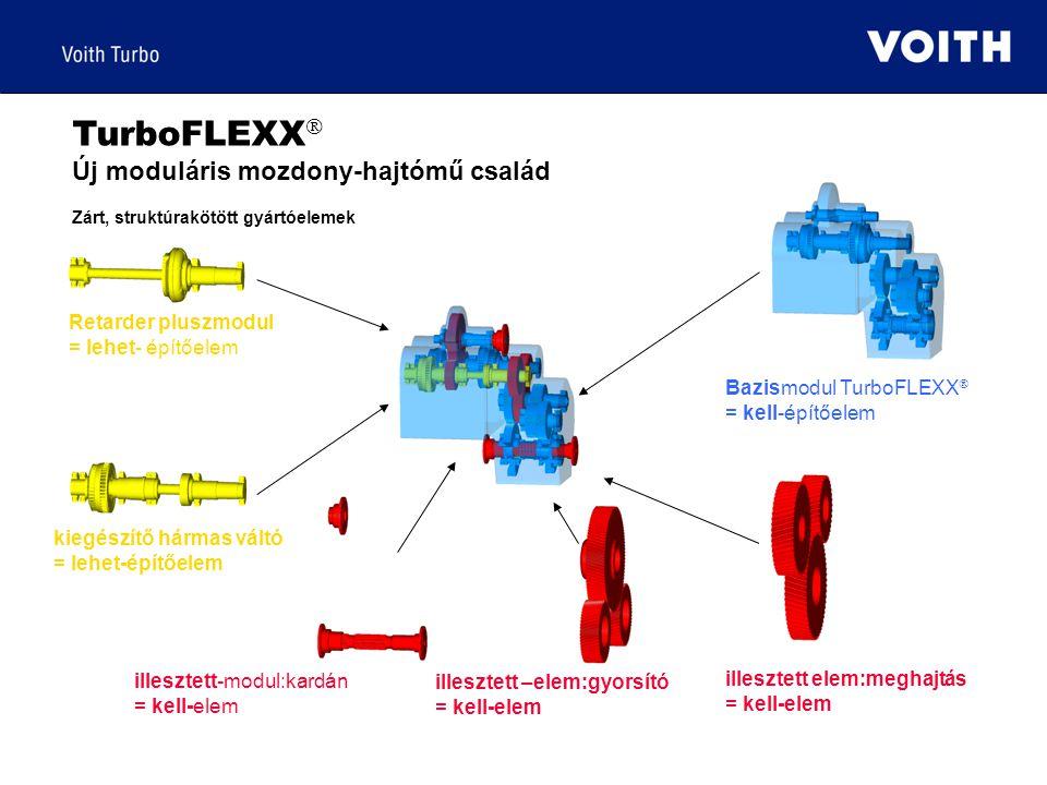 Retarder pluszmodul = lehet- építőelem kiegészítő hármas váltó = lehet-építőelem Bazismodul TurboFLEXX  = kell-építőelem illesztett elem:meghajtás = kell-elem illesztett –elem:gyorsító = kell-elem illesztett-modul:kardán = kell-elem TurboFLEXX  Új moduláris mozdony-hajtómű család Zárt, struktúrakötött gyártóelemek