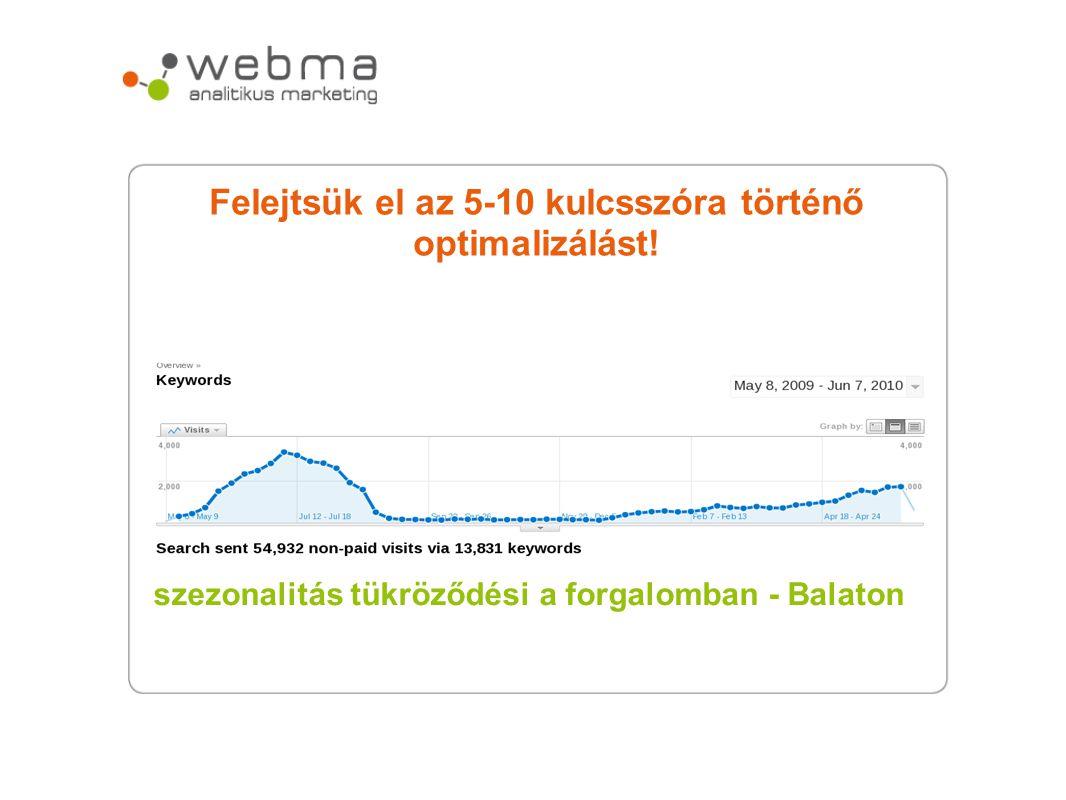 Felejtsük el az 5-10 kulcsszóra történő optimalizálást! szezonalitás tükröződési a forgalomban - Balaton