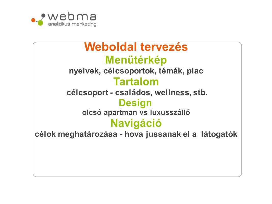 Weboldal tervezés Menütérkép nyelvek, célcsoportok, témák, piac Tartalom célcsoport - családos, wellness, stb. Design olcsó apartman vs luxusszálló Na