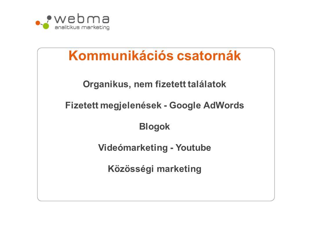 Kommunikációs csatornák Organikus, nem fizetett találatok Fizetett megjelenések - Google AdWords Blogok Videómarketing - Youtube Közösségi marketing