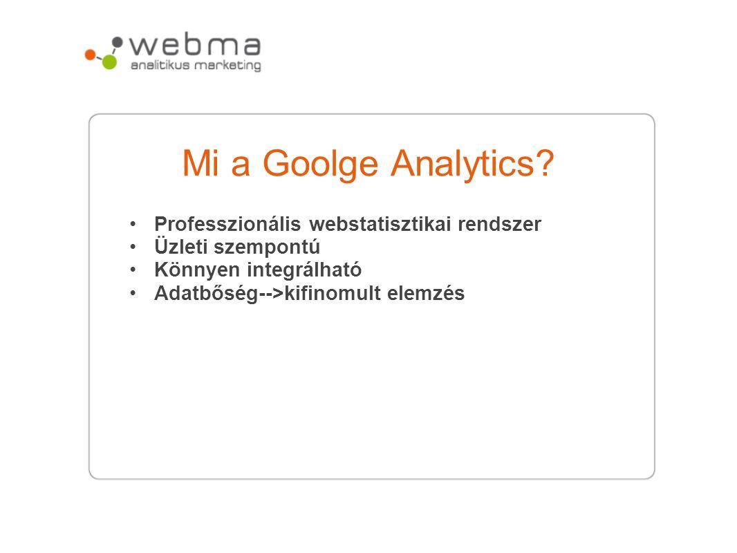 Mi a Goolge Analytics? Professzionális webstatisztikai rendszer Üzleti szempontú Könnyen integrálható Adatbőség-->kifinomult elemzés