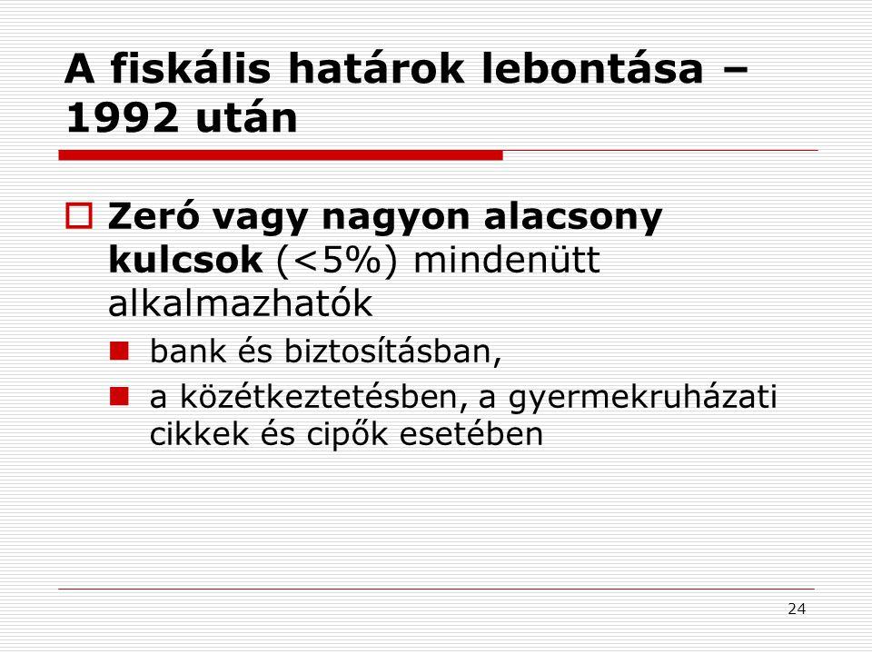 24 A fiskális határok lebontása – 1992 után  Zeró vagy nagyon alacsony kulcsok (<5%) mindenütt alkalmazhatók bank és biztosításban, a közétkeztetésben, a gyermekruházati cikkek és cipők esetében