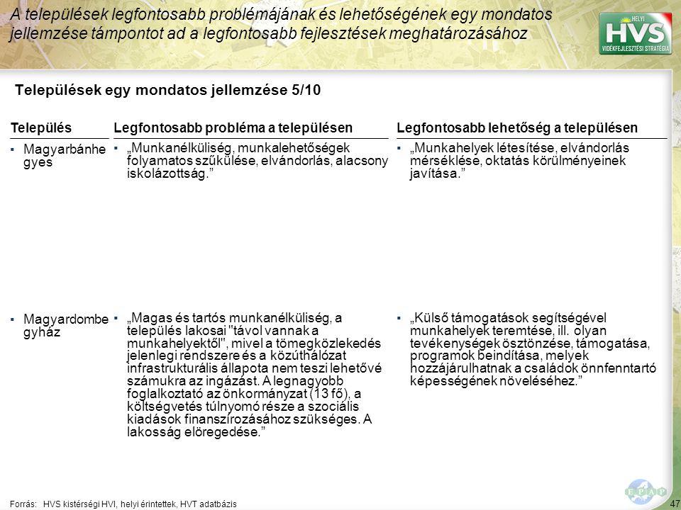 """47 Települések egy mondatos jellemzése 5/10 A települések legfontosabb problémájának és lehetőségének egy mondatos jellemzése támpontot ad a legfontosabb fejlesztések meghatározásához Forrás:HVS kistérségi HVI, helyi érintettek, HVT adatbázis TelepülésLegfontosabb probléma a településen ▪Magyarbánhe gyes ▪""""Munkanélküliség, munkalehetőségek folyamatos szűkülése, elvándorlás, alacsony iskolázottság. ▪Magyardombe gyház ▪""""Magas és tartós munkanélküliség, a település lakosai távol vannak a munkahelyektől , mivel a tömegközlekedés jelenlegi rendszere és a közúthálózat infrastrukturális állapota nem teszi lehetővé számukra az ingázást."""