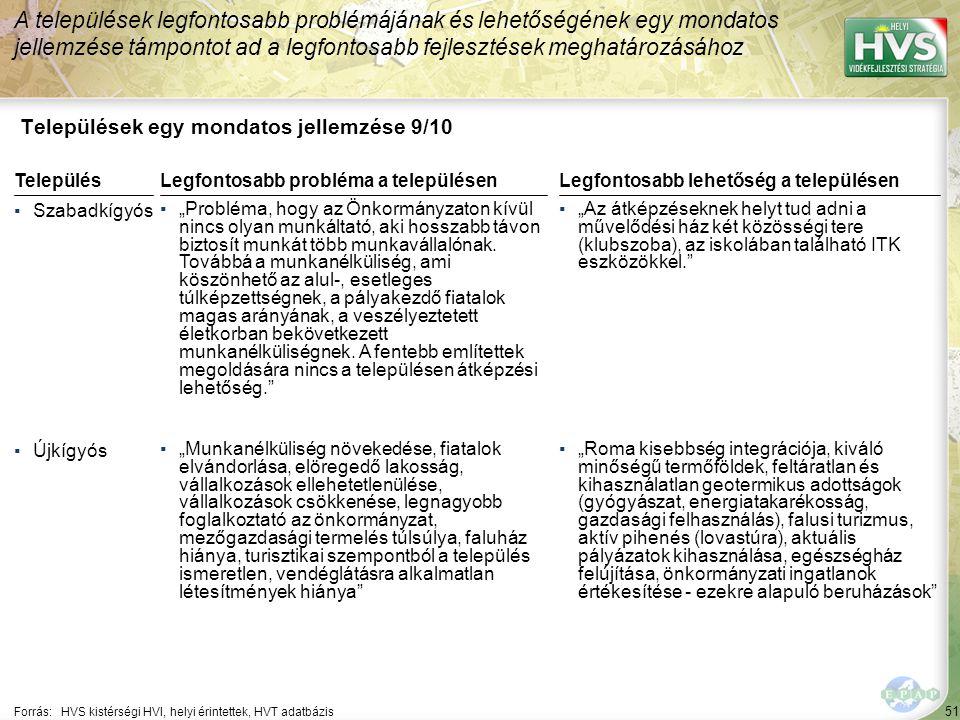 """51 Települések egy mondatos jellemzése 9/10 A települések legfontosabb problémájának és lehetőségének egy mondatos jellemzése támpontot ad a legfontosabb fejlesztések meghatározásához Forrás:HVS kistérségi HVI, helyi érintettek, HVT adatbázis TelepülésLegfontosabb probléma a településen ▪Szabadkígyós ▪""""Probléma, hogy az Önkormányzaton kívül nincs olyan munkáltató, aki hosszabb távon biztosít munkát több munkavállalónak."""