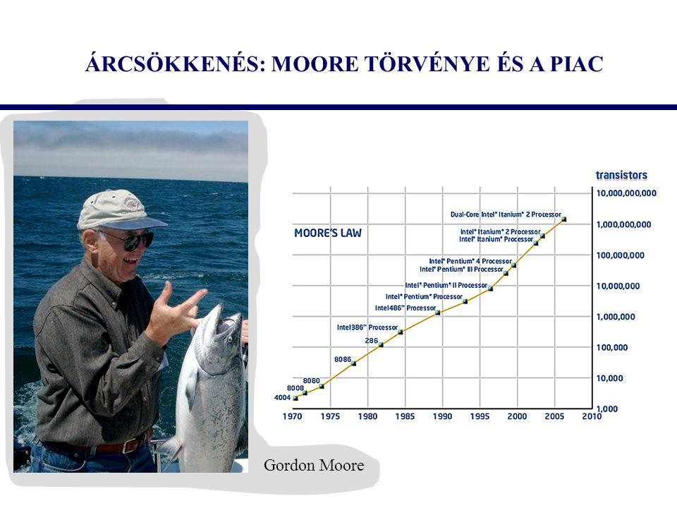 ÁRCSÖKKENÉS: MOORE TÖRVÉNYE ÉS A PIAC Gordon Moore