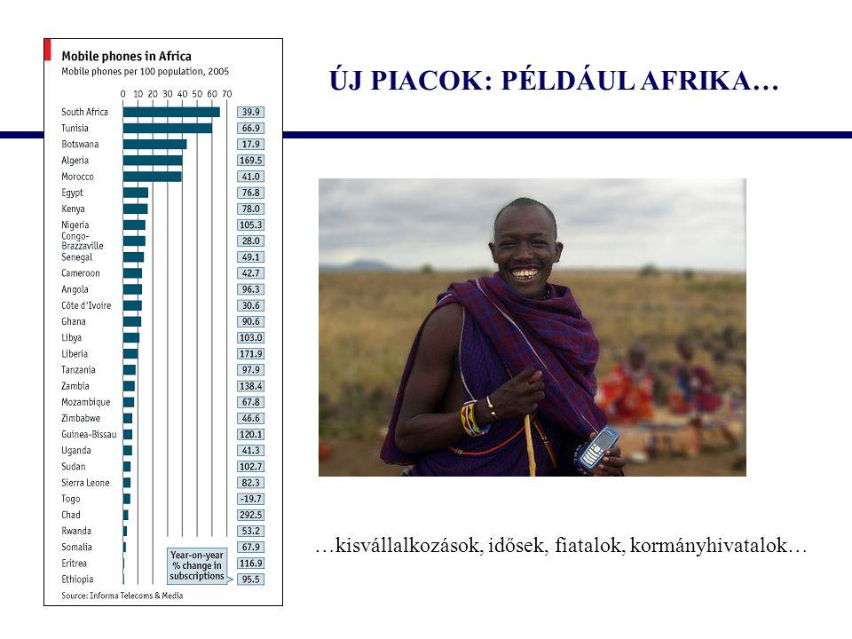 ÚJ PIACOK: PÉLDÁUL AFRIKA… …kisvállalkozások, idősek, fiatalok, kormányhivatalok…