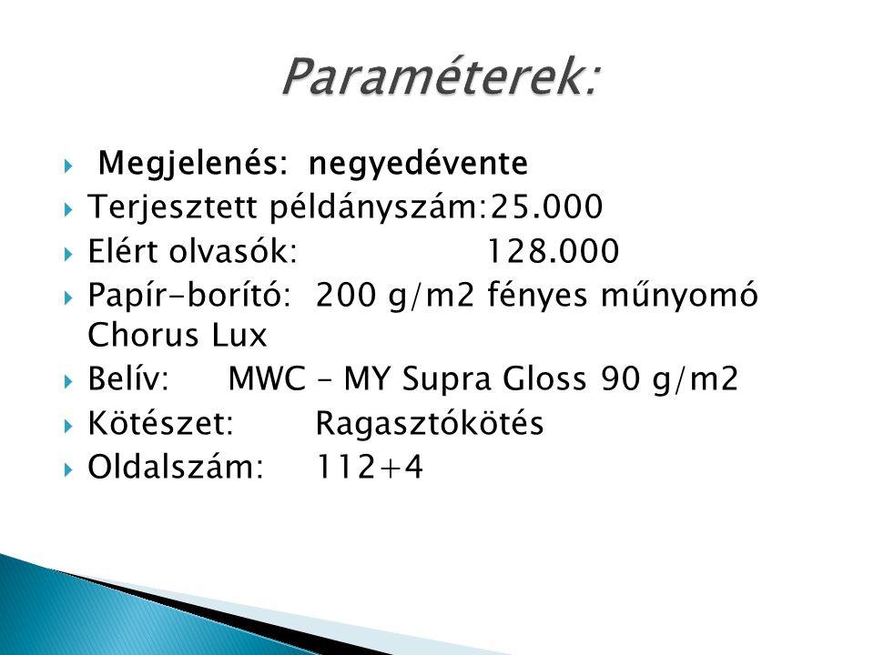 MéretÁr (nettó) B4 770.000 Ft.B2/B3 660.000 Ft. 2/1 825.000 Ft.