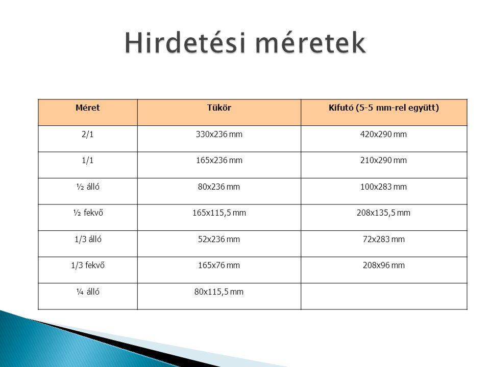  a magyar nyelvű,  a szlovák nyelvű  és a román nyelvű magazinban együtt: MéretÁr (nettó) B4 1.963.500 Ft B2/B3 1.683.000 Ft 2/1 2.103.750 Ft 1/1 1.346.400 Ft 1/2 981.750 Ft 1/3 785.400 Ft 1/4 561.000 Ft