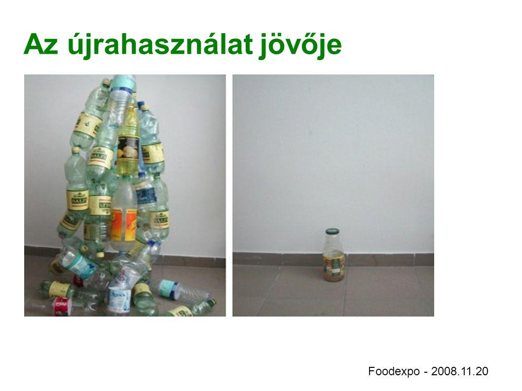 Az újrahasználat jövője Foodexpo - 2008.11.20