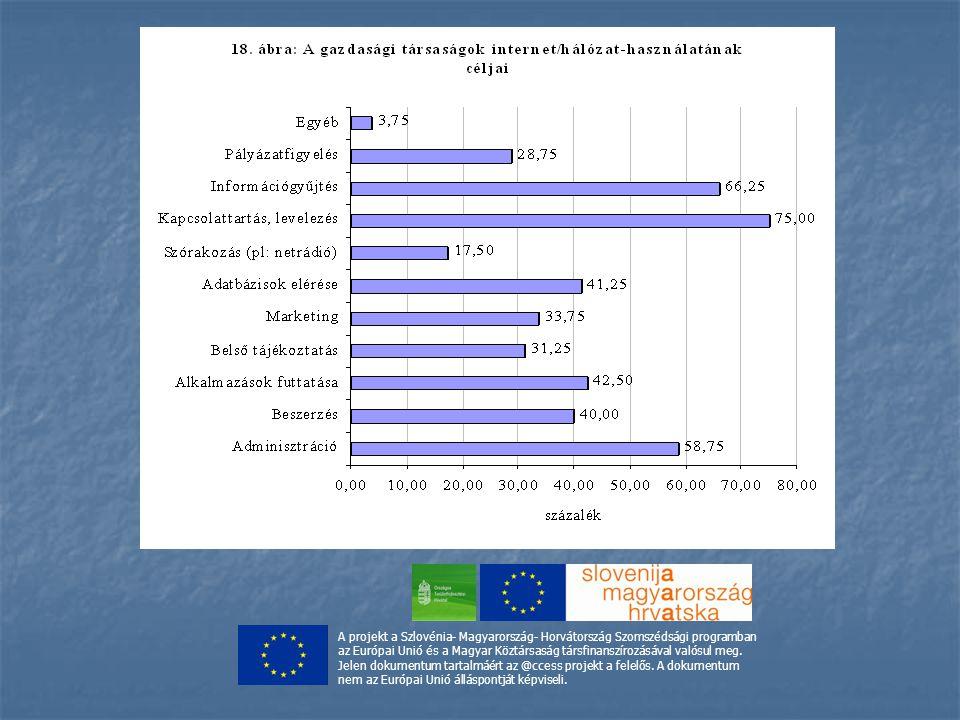 A projekt a Szlovénia- Magyarország- Horvátország Szomszédsági programban az Európai Unió és a Magyar Köztársaság társfinanszírozásával valósul meg. J