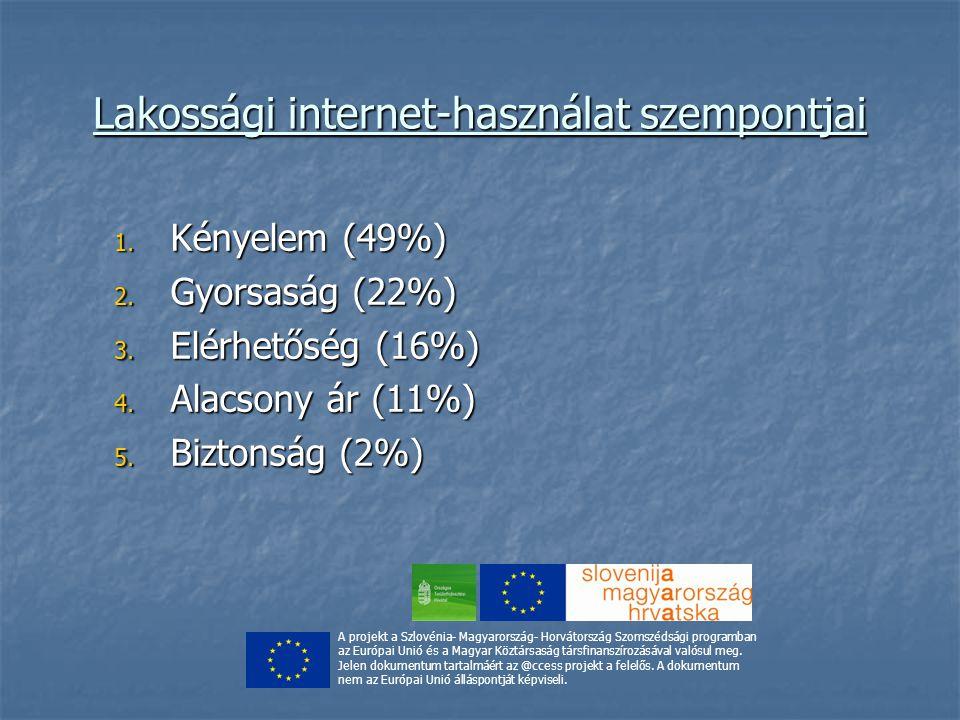 Lakossági internet-használat szempontjai 1. Kényelem (49%) 2. Gyorsaság (22%) 3. Elérhetőség (16%) 4. Alacsony ár (11%) 5. Biztonság (2%) A projekt a