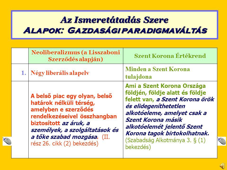 Neoliberalizmus (a Lisszaboni Szerződés alapján) Szent Korona Értékrend 1.Négy liberális alapelv Minden a Szent Korona tulajdona A belső piac egy olya