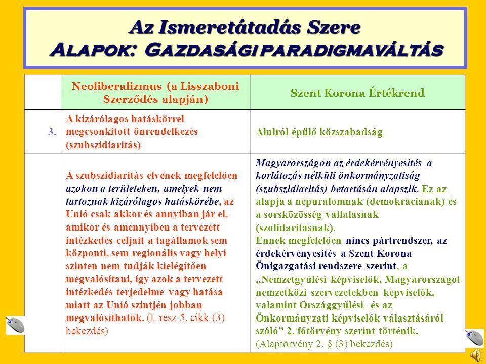 Neoliberalizmus (a Lisszaboni Szerződés alapján) Szent Korona Értékrend 3. A kizárólagos hatáskörrel megcsonkított önrendelkezés (szubszidiaritás) Alu