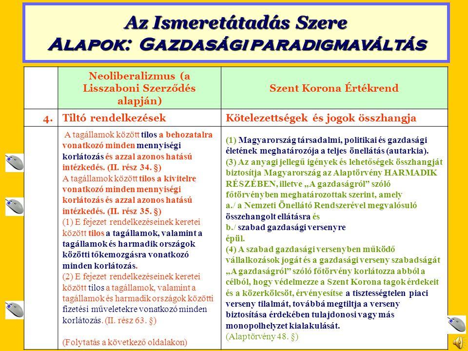 Neoliberalizmus (a Lisszaboni Szerződés alapján) Szent Korona Értékrend 4.Tiltó rendelkezésekKötelezettségek és jogok összhangja A tagállamok között t