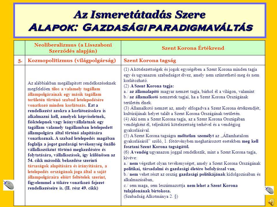 Neoliberalizmus (a Lisszaboni Szerződés alapján) Szent Korona Értékrend 5.Kozmopolitizmus (világpolgárság)Szent Korona tagság Az alábbiakban megállapí