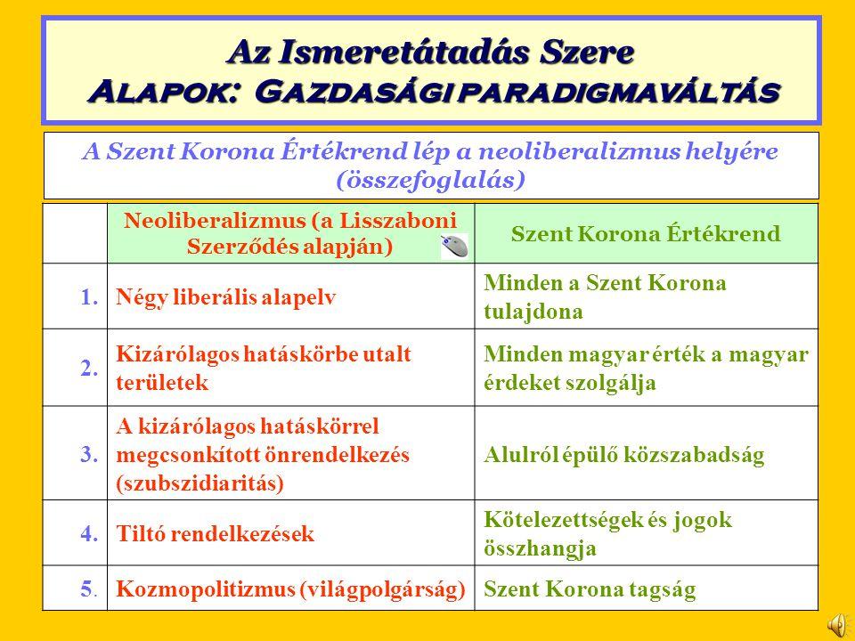 A Szent Korona Értékrend lép a neoliberalizmus helyére (összefoglalás) Neoliberalizmus (a Lisszaboni Szerződés alapján) Szent Korona Értékrend 1.Négy liberális alapelv Minden a Szent Korona tulajdona 2.