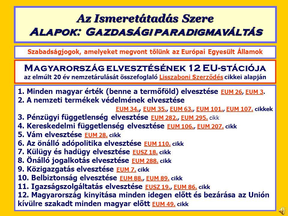Magyarország elvesztésének 12 EU-stációja az elmúlt 20 év nemzetárulását összefoglaló Lisszaboni Szerződés cikkei alapjánLisszaboni Szerződés Szabadsá