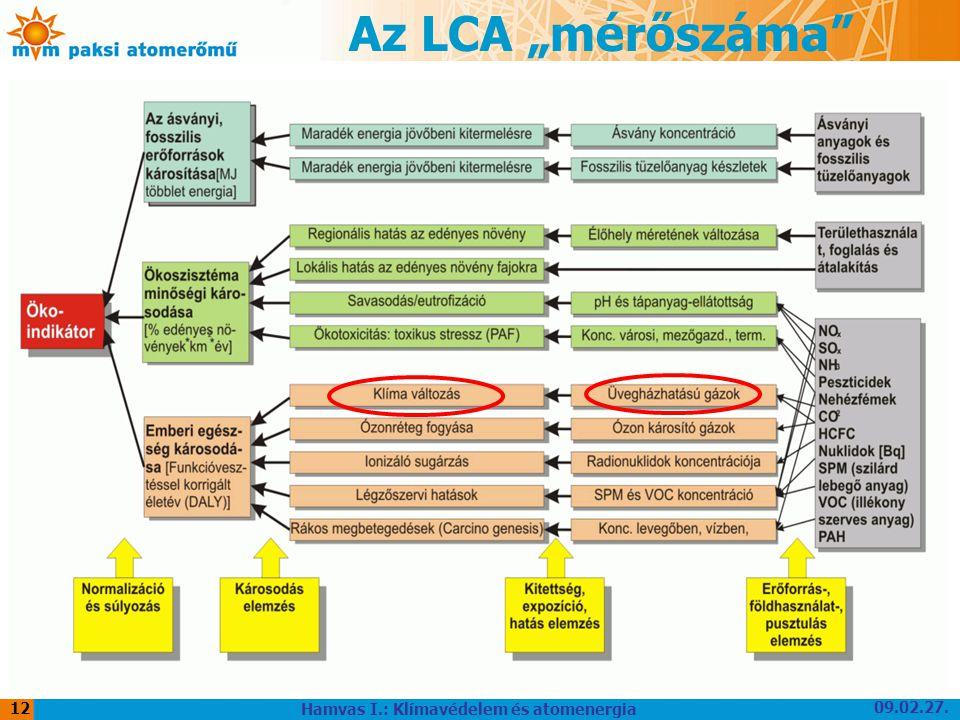 """09.02.27. Hamvas I.: Klímavédelem és atomenergia 12 Az LCA """"mérőszáma"""""""