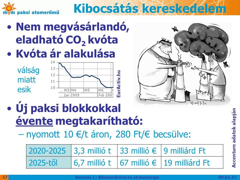 09.02.27. Hamvas I.: Klímavédelem és atomenergia 17 Kibocsátás kereskedelem Nem megvásárlandó, eladható CO 2 kvóta Kvóta ár alakulása Új paksi blokkok