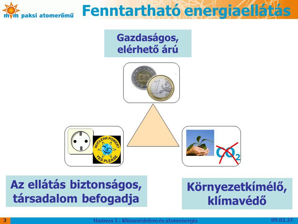 09.02.27. Hamvas I.: Klímavédelem és atomenergia 3 Fenntartható energiaellátás CO 2 Gazdaságos, elérhető árú Környezetkímélő, klímavédő Az ellátás biz
