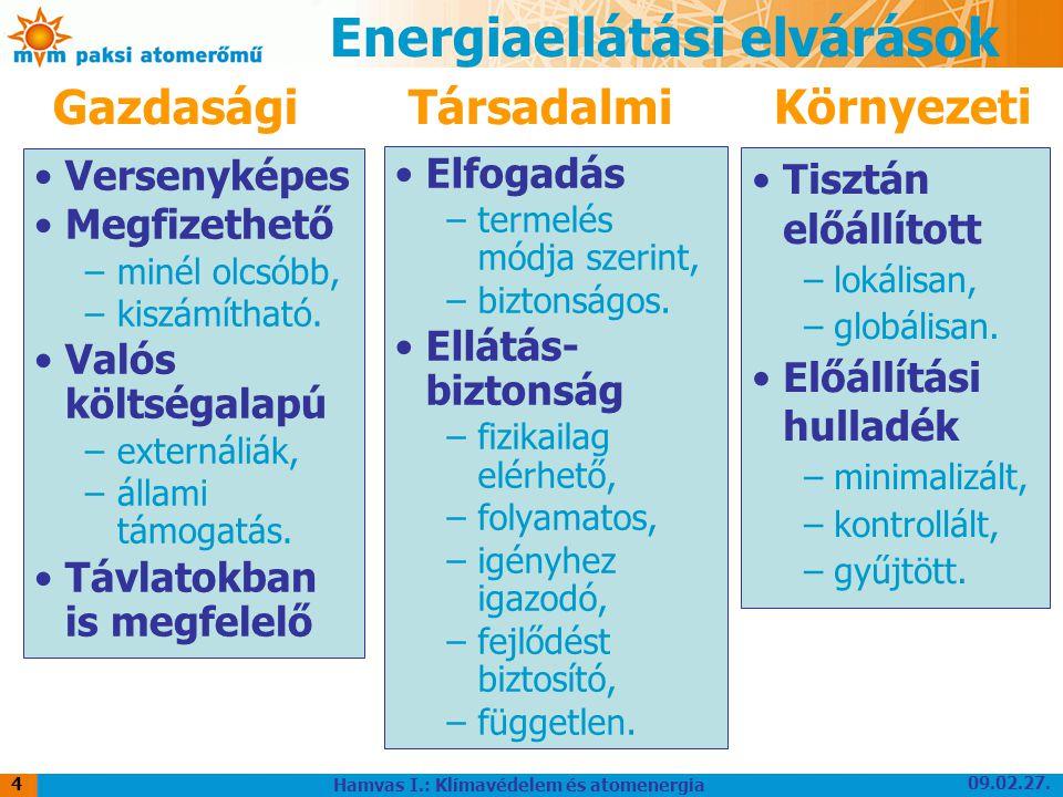 09.02.27. Hamvas I.: Klímavédelem és atomenergia 4 Energiaellátási elvárások Elfogadás –termelés módja szerint, –biztonságos. Ellátás- biztonság –fizi