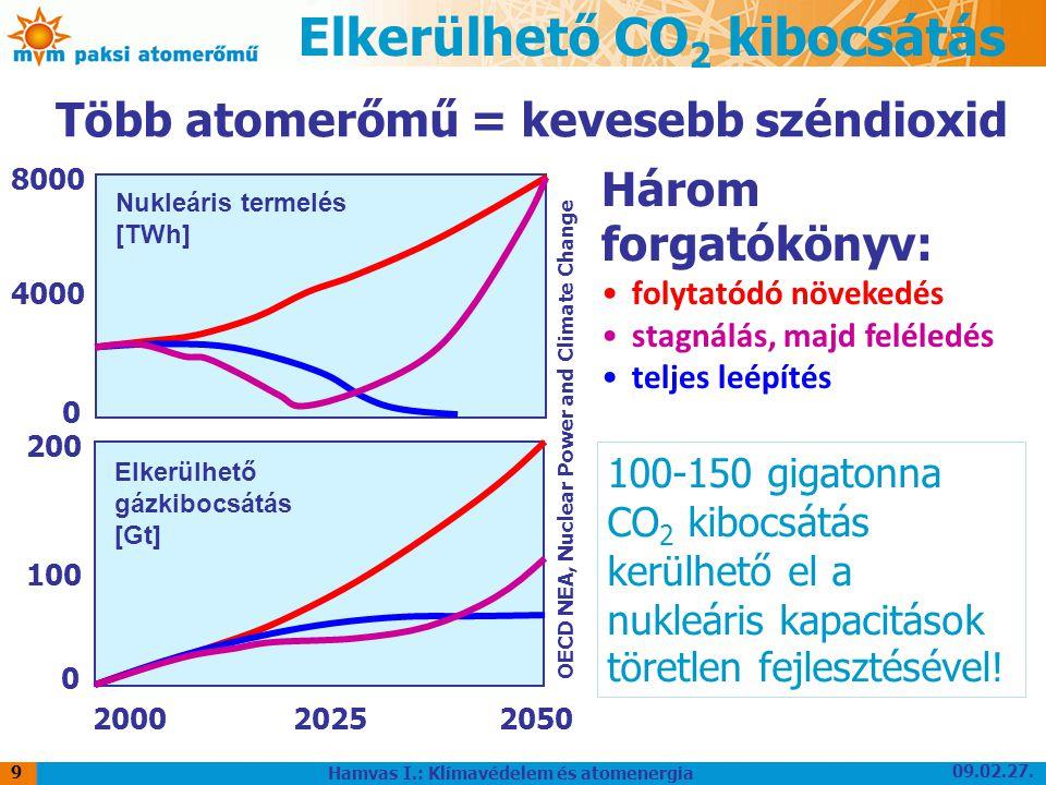 09.02.27. Hamvas I.: Klímavédelem és atomenergia 9 OECD NEA, Nuclear Power and Climate Change Három forgatókönyv: folytatódó növekedés stagnálás, majd