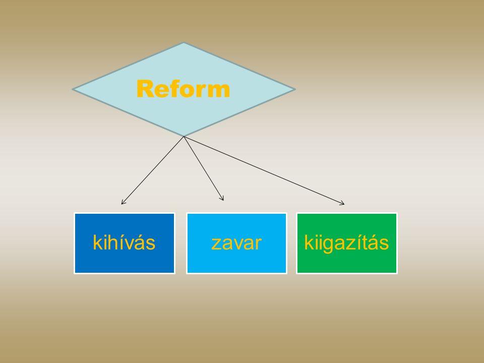 Reform kihívás zavarkiigazítás