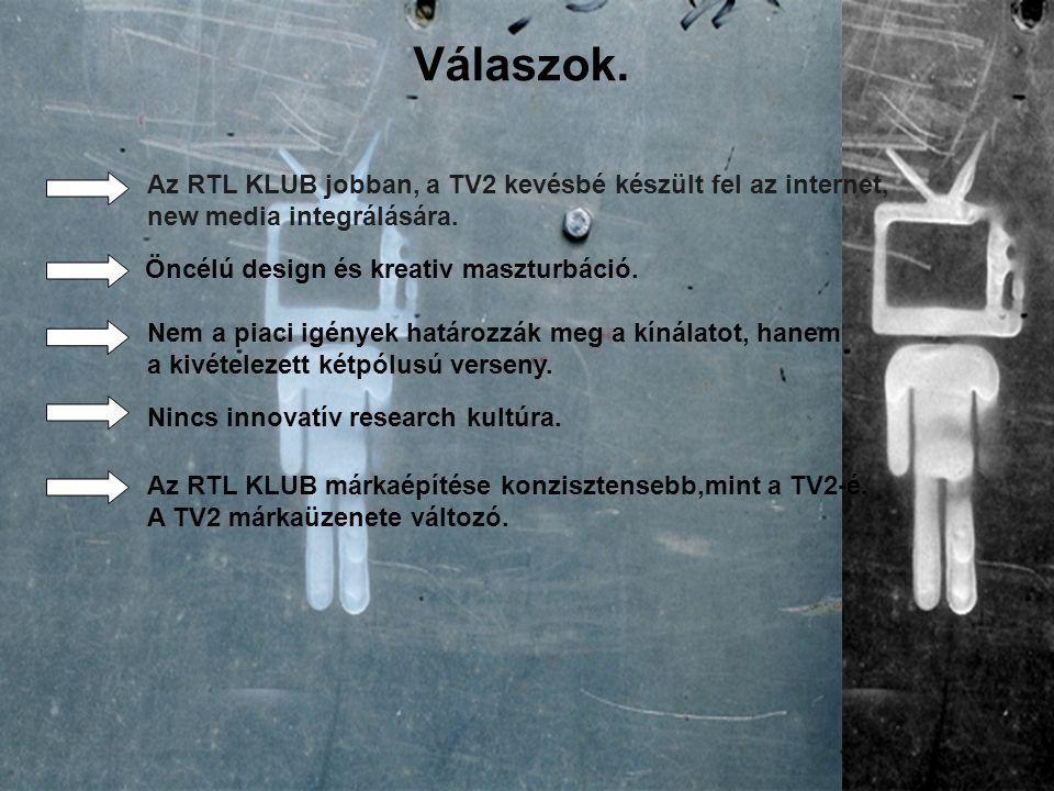 Válaszok. Az RTL KLUB jobban, a TV2 kevésbé készült fel az internet, new media integrálására.