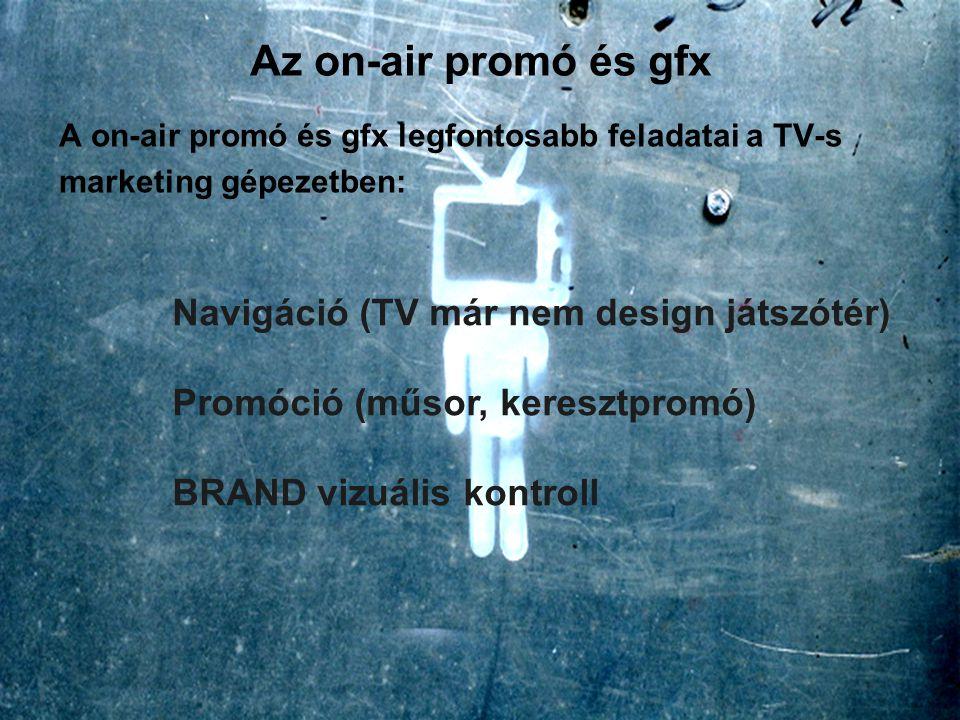 Az on-air promó és gfx A on-air promó és gfx legfontosabb feladatai a TV-s marketing gépezetben: Navigáció (TV már nem design játszótér) Promóció (műsor, keresztpromó) BRAND vizuális kontroll