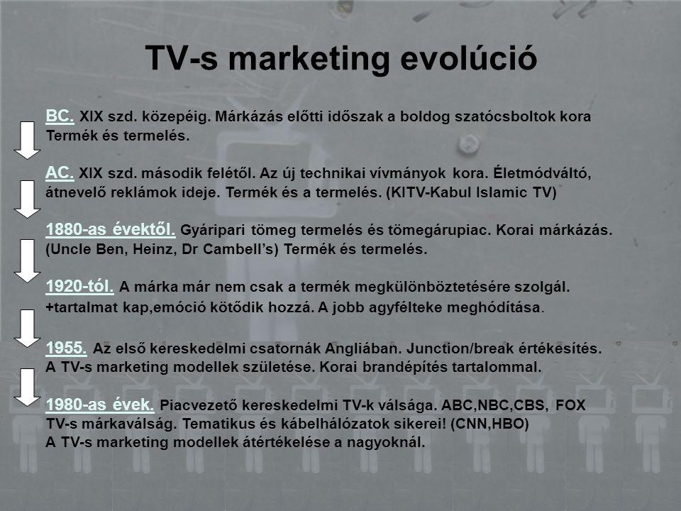 TV-s marketing evolúció BC. XIX szd. közepéig. Márkázás előtti időszak a boldog szatócsboltok kora Termék és termelés. AC. XIX szd. második felétől. A