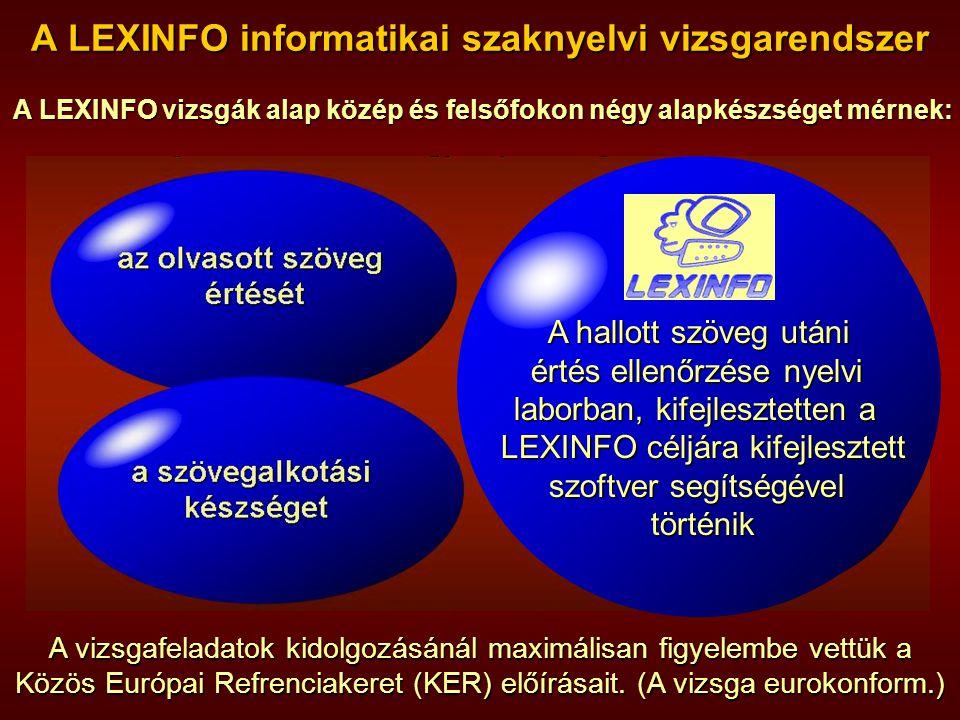 A vizsgafeladatok kidolgozásánál maximálisan figyelembe vettük a Közös Európai Refrenciakeret (KER) előírásait. (A vizsga eurokonform.) A LEXINFO info