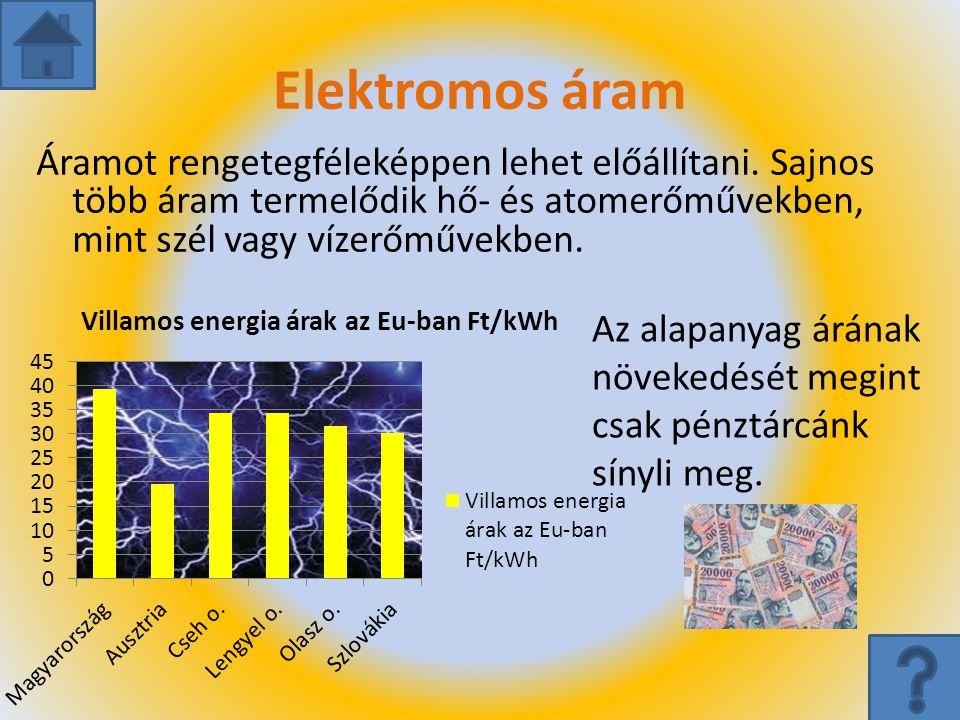 Elektromos áram Áramot rengetegféleképpen lehet előállítani. Sajnos több áram termelődik hő- és atomerőművekben, mint szél vagy vízerőművekben. Sajnos