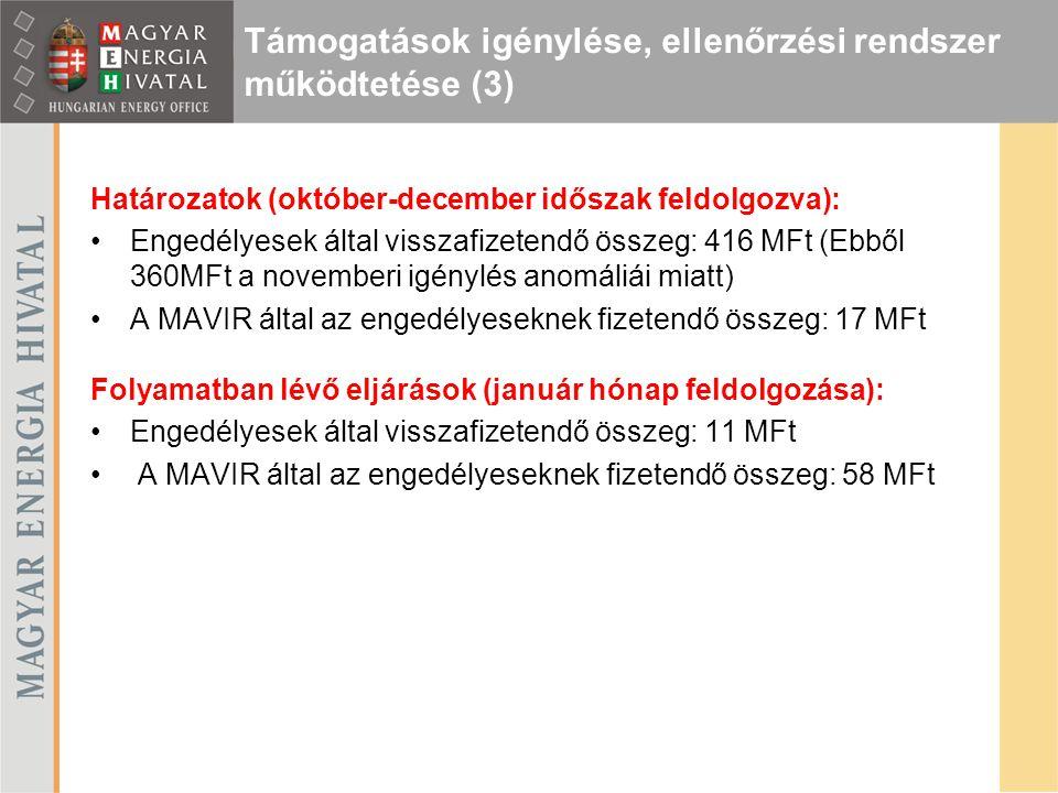 Határozatok (október-december időszak feldolgozva): Engedélyesek által visszafizetendő összeg: 416 MFt (Ebből 360MFt a novemberi igénylés anomáliái mi
