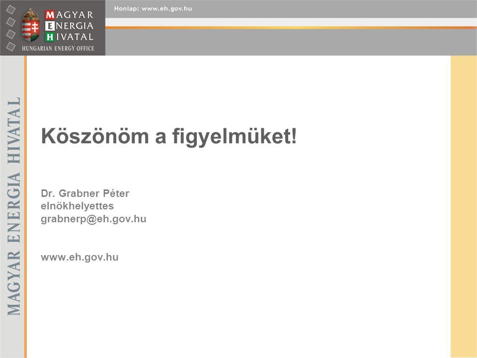 Köszönöm a figyelmüket! Dr. Grabner Péter elnökhelyettes grabnerp@eh.gov.hu www.eh.gov.hu