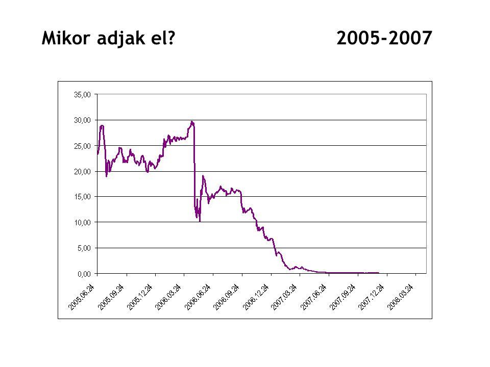 3 Mikor adjak el? 2005-2007