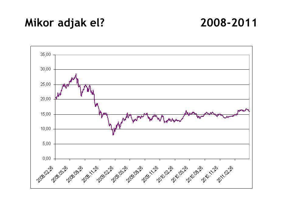 6 Mikor adjak el?2008-2011