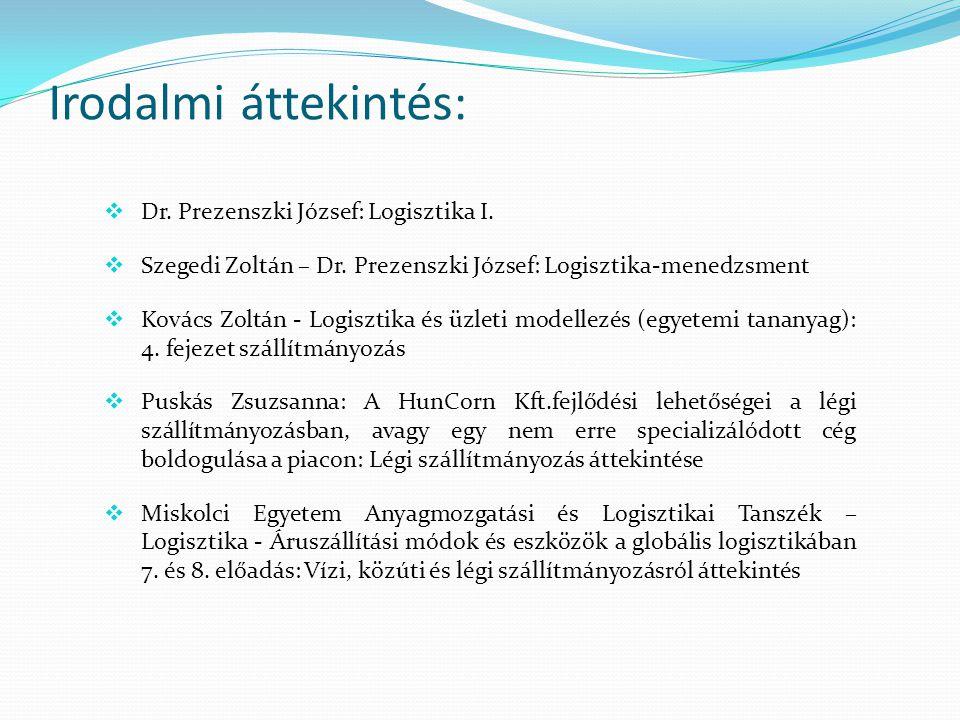 Irodalmi áttekintés:  Dr. Prezenszki József: Logisztika I.  Szegedi Zoltán – Dr. Prezenszki József: Logisztika-menedzsment  Kovács Zoltán - Logiszt